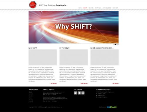 SHIFT Brand Integration Group